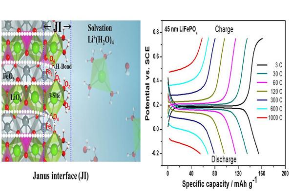新材料学院在锂电池超快速充放电研究取得重要突破
