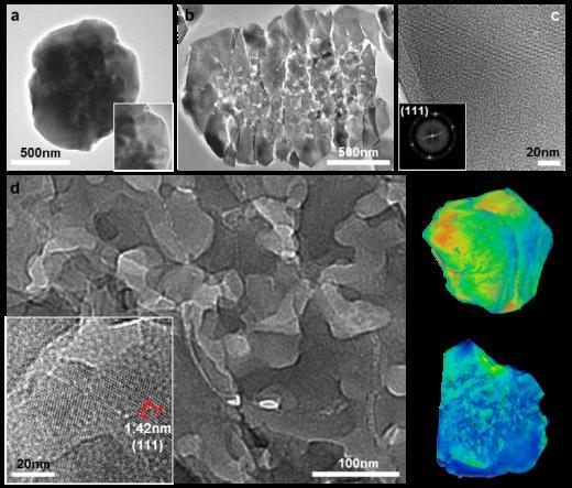 广东省纳米微米材料研究重点实验室在层级多孔材料领域取得系列进展