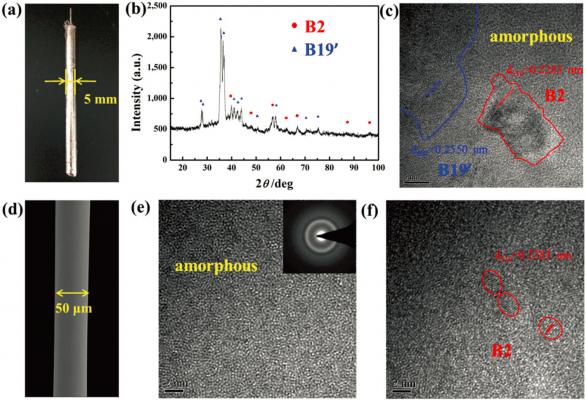 新材料学院在研究拉伸应力下诱发金属玻璃丝内部纳米晶相选择析出机理上取得进展