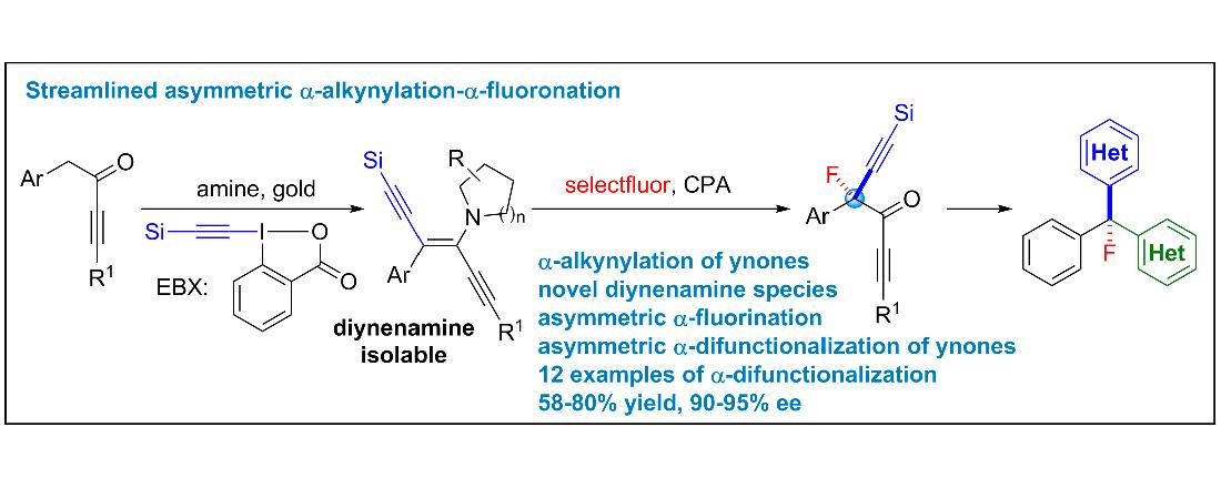 黄湧课题组在炔酮α-不对称双官能团化方面取得重要进展