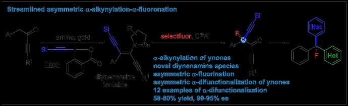 化生学院黄湧课题组在炔酮α-不对称双官能团化方面取得重要进展