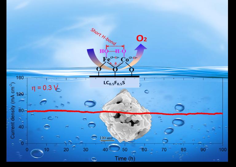 新材料学院发现基于双中心短氢键和电荷转移高效催化分解水的机理