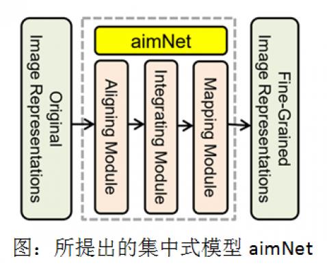 信息工程学院邹月娴教授课题组在人工智能顶级会议AAAI上发表论文